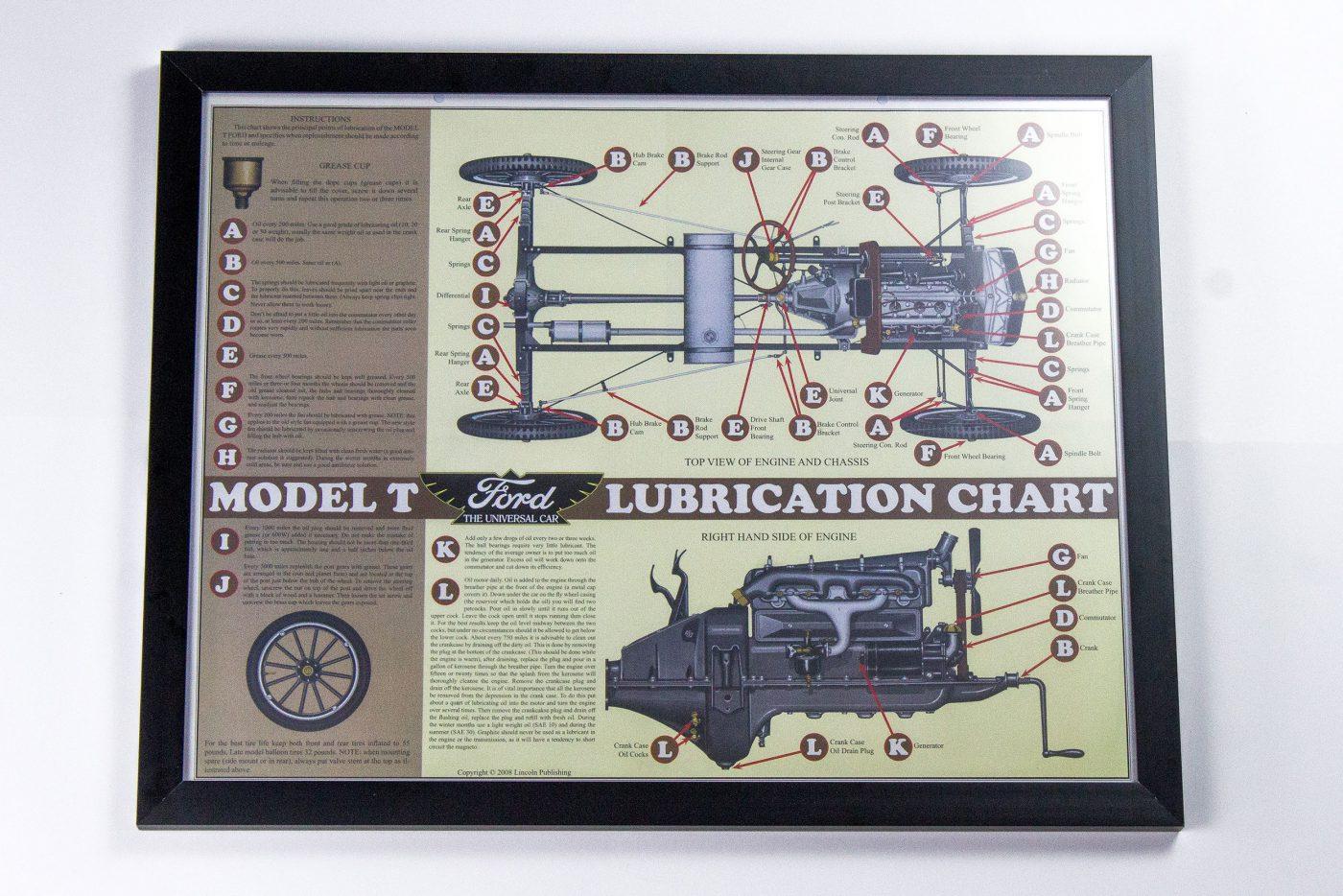 Model T Lubrication Chart Ford Piquette Avenue Plant